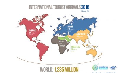 Tourism Results 2016